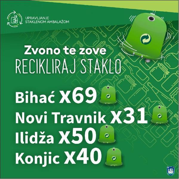 Odgovorno odlaganje stakla dostupno za 1,5 miliona građana BiH, Srbije i Sjeverne Makedonije